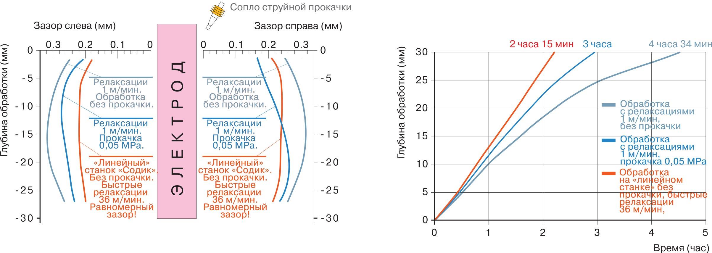 compare-linear-flush-web