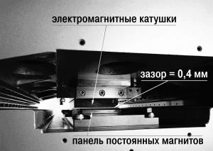 линейный двигатель станков Sodick жесткого планарного типа