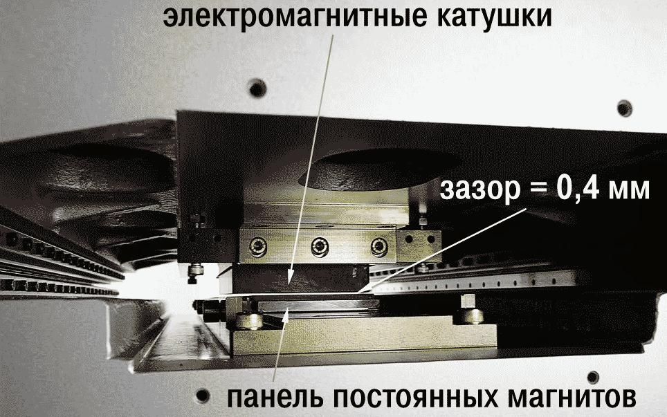 линейный планарный двигатель в электроэрозионном станке Sodick