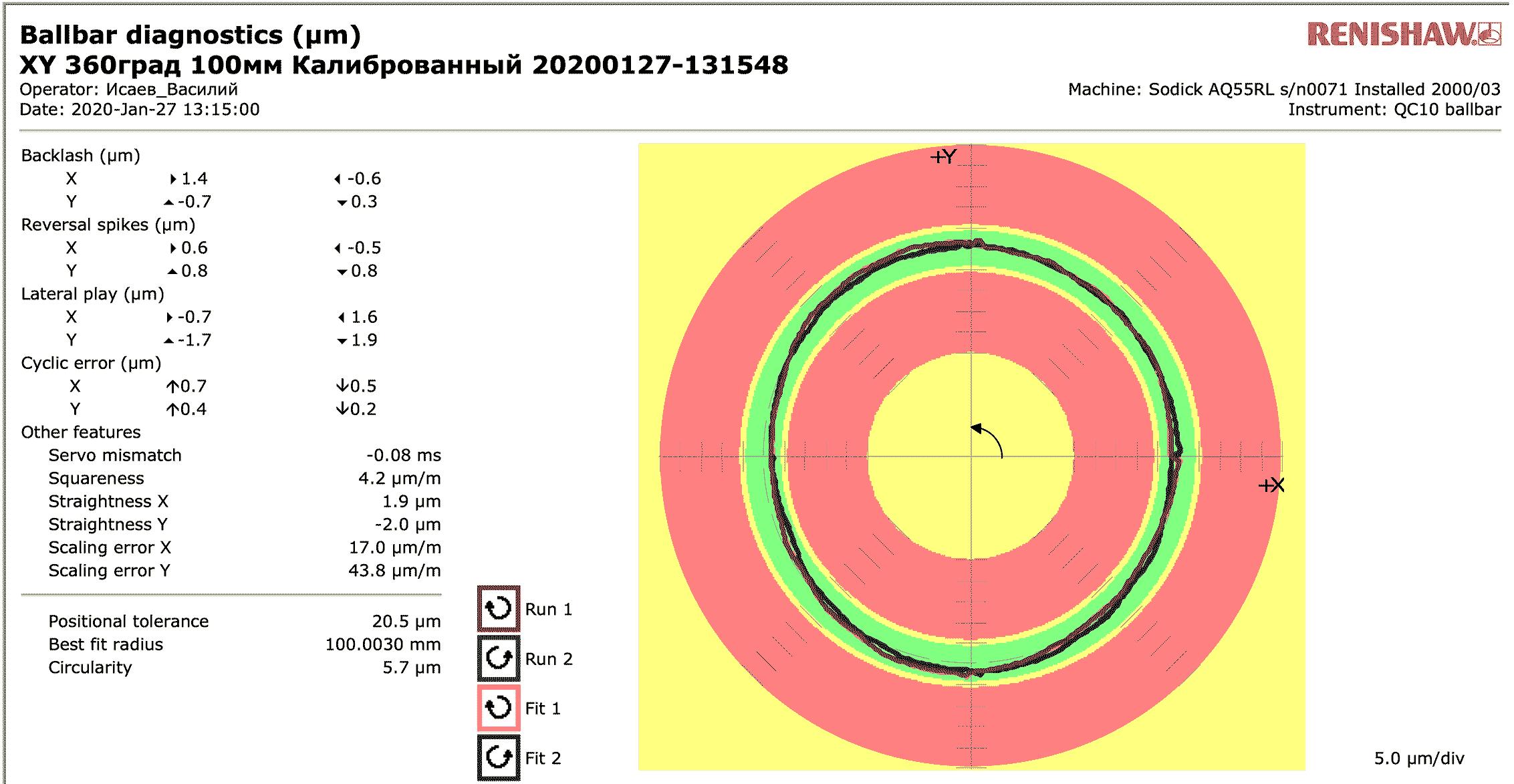 долговечная точность - станок Sodick после 19 лет
